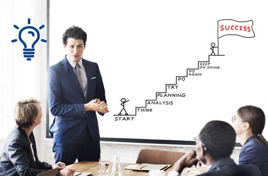 Mit Plan zum Erfolg